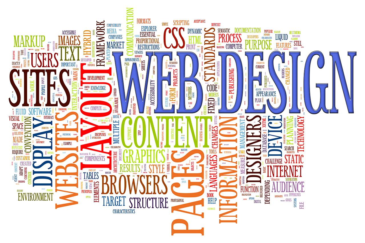 Key Website Components for 2015
