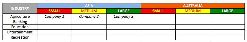 sample prospect list